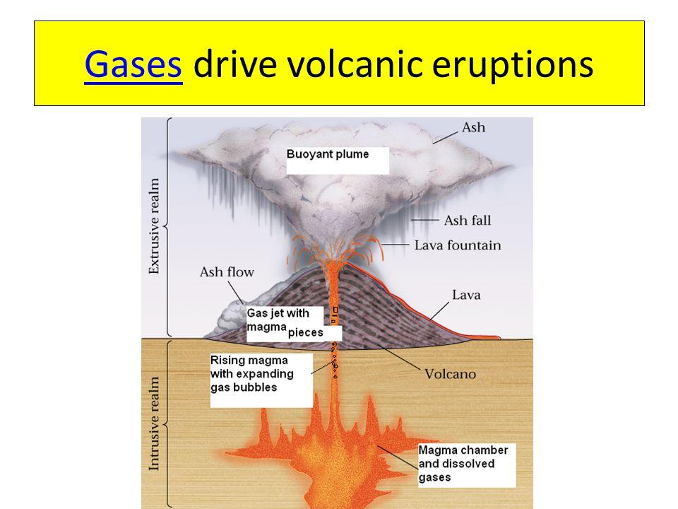 GasesGases drive volcanic eruptions