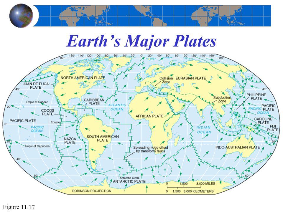 Earth's Major Plates Figure 11.17