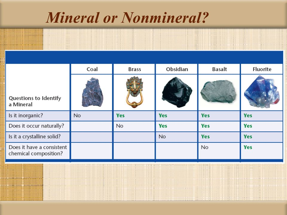Mineral or Nonmineral