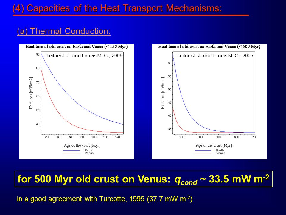 (4) Capacities of the Heat Transport Mechanisms: for 500 Myr old crust on Venus: q cond ~ 33.5 mW m -2 in a good agreement with Turcotte, 1995 (37.7 mW m -2 ) (a) Thermal Conduction: Leitner J.