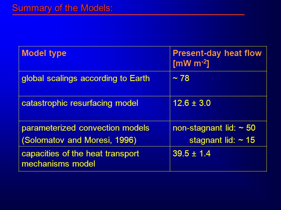 Summary of the Models: Model typePresent-day heat flow [mW m -2 ] global scalings according to Earth~ 78 catastrophic resurfacing model12.6 ± 3.0 parameterized convection models (Solomatov and Moresi, 1996) non-stagnant lid: ~ 50 stagnant lid: ~ 15 capacities of the heat transport mechanisms model 39.5 ± 1.4