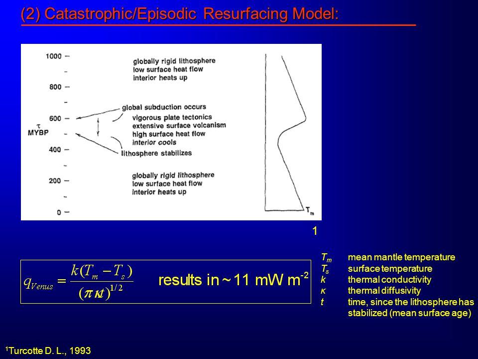 (2) Catastrophic/Episodic Resurfacing Model: 1 Turcotte D.