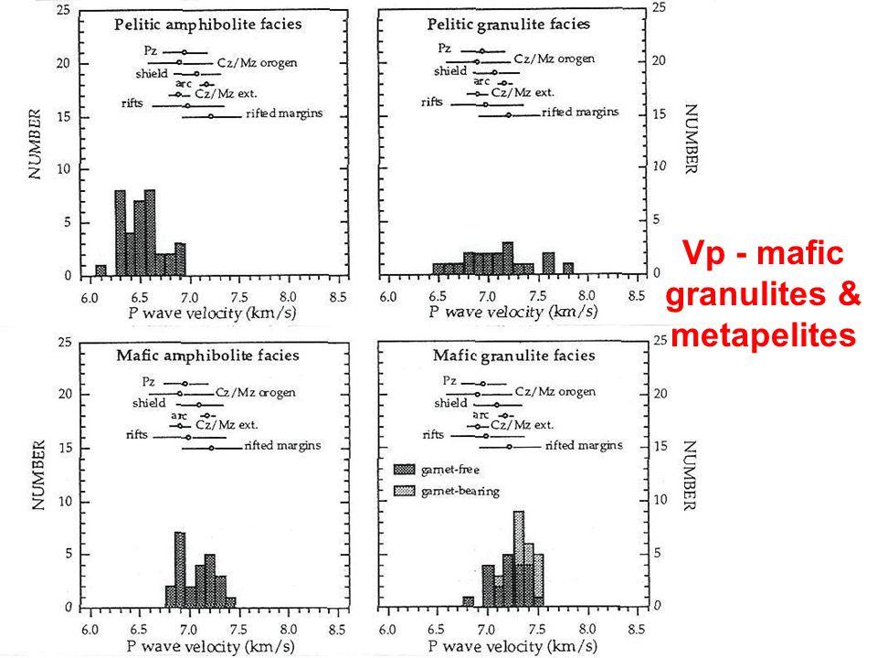 Vp - mafic granulites & metapelites