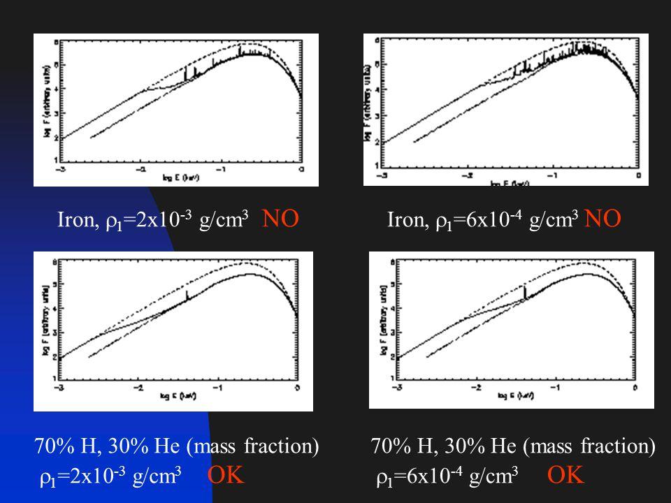 Iron,  1 =2x10 -3 g/cm 3 NO Iron,  1 =6x10 -4 g/cm 3 NO 70% H, 30% He (mass fraction)  1 =2x10 -3 g/cm 3 OK 70% H, 30% He (mass fraction)  1 =6x10