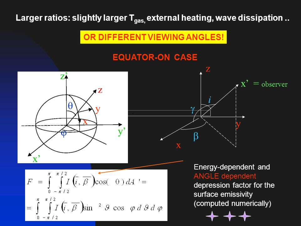 Larger ratios: slightly larger T gas, external heating, wave dissipation..