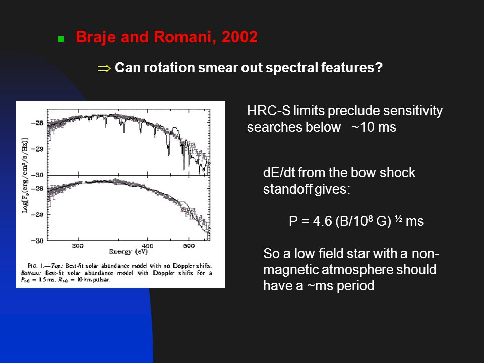 Braje and Romani, 2002   Can rotation smear out spectral features.