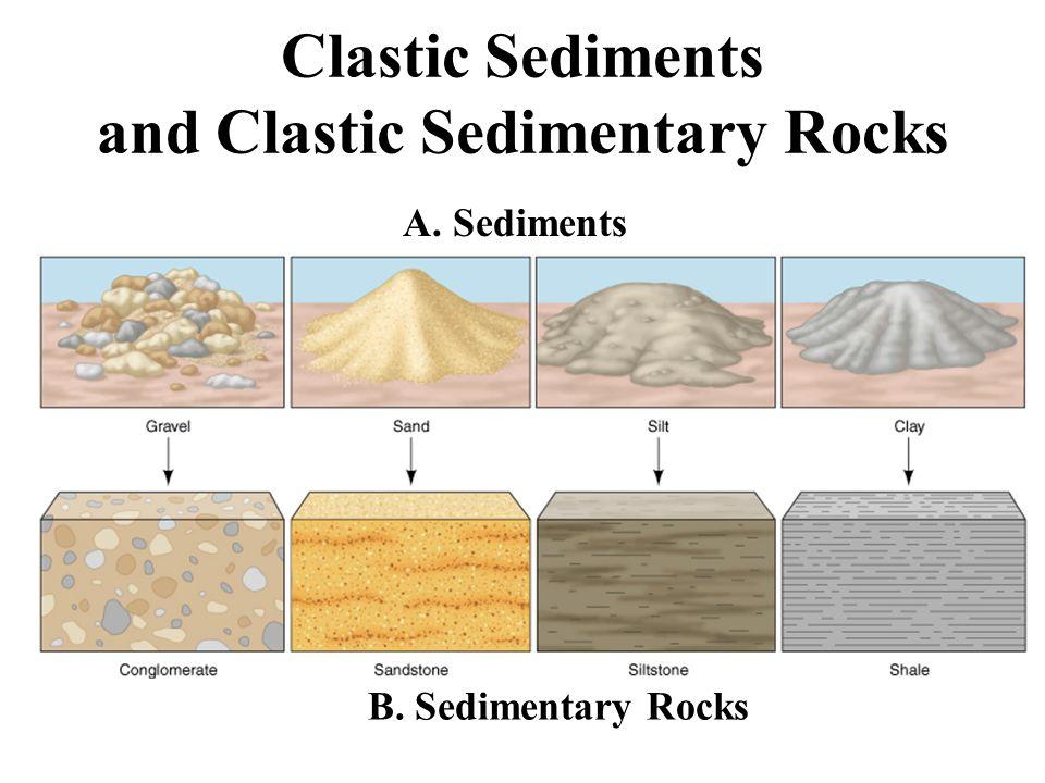 Clastic Sediments and Clastic Sedimentary Rocks A. Sediments B. Sedimentary Rocks