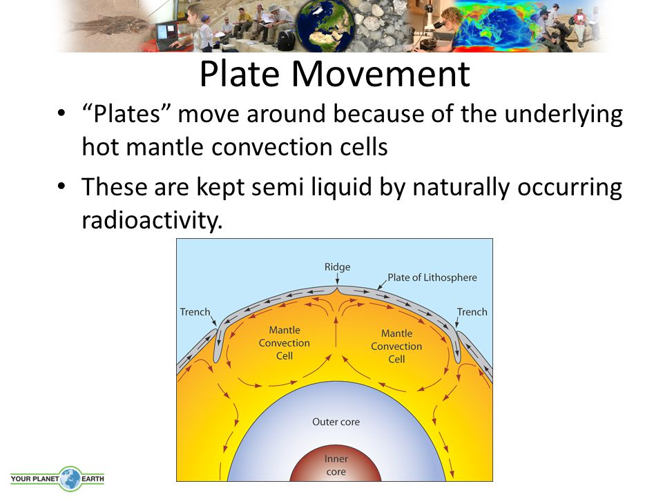 Plate Movement Plates move around because of the underlying hot mantle convection cells These are kept semi liquid by naturally occurring radioactivity.