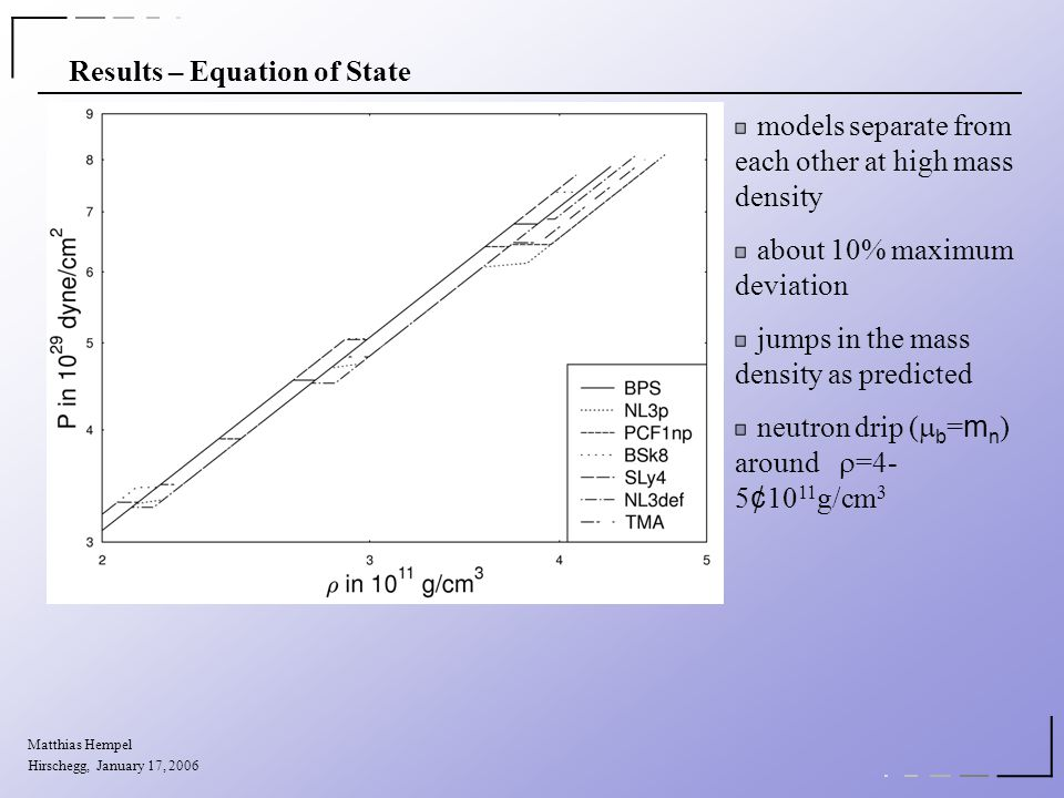 Results – Equation of State models separate from each other at high mass density about 10% maximum deviation jumps in the mass density as predicted neutron drip (  b =m n ) around  =4- 5¢10 11 g/cm 3 Matthias Hempel Hirschegg, January 17, 2006
