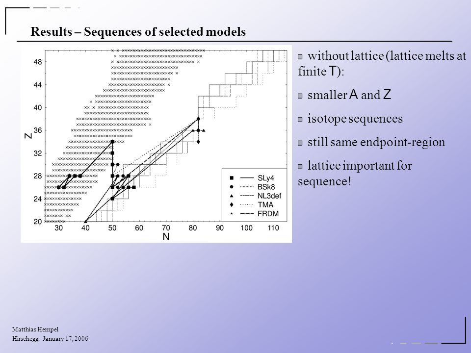 Results – Sequences of selected models without lattice (lattice melts at finite T): smaller A and Z isotope sequences still same endpoint-region lattice important for sequence.