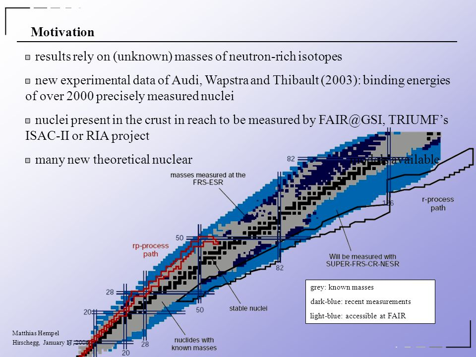 results rely on (unknown) masses of neutron-rich isotopes new experimental data of Audi, Wapstra and Thibault (2003): binding energies of over 2000 precisely measured nuclei nuclei present in the crust in reach to be measured by FAIR@GSI, TRIUMF's ISAC-II or RIA project many new theoretical nuclear models available Motivation Matthias Hempel Hirschegg, January 17, 2006 grey: known masses dark-blue: recent measurements light-blue: accessible at FAIR