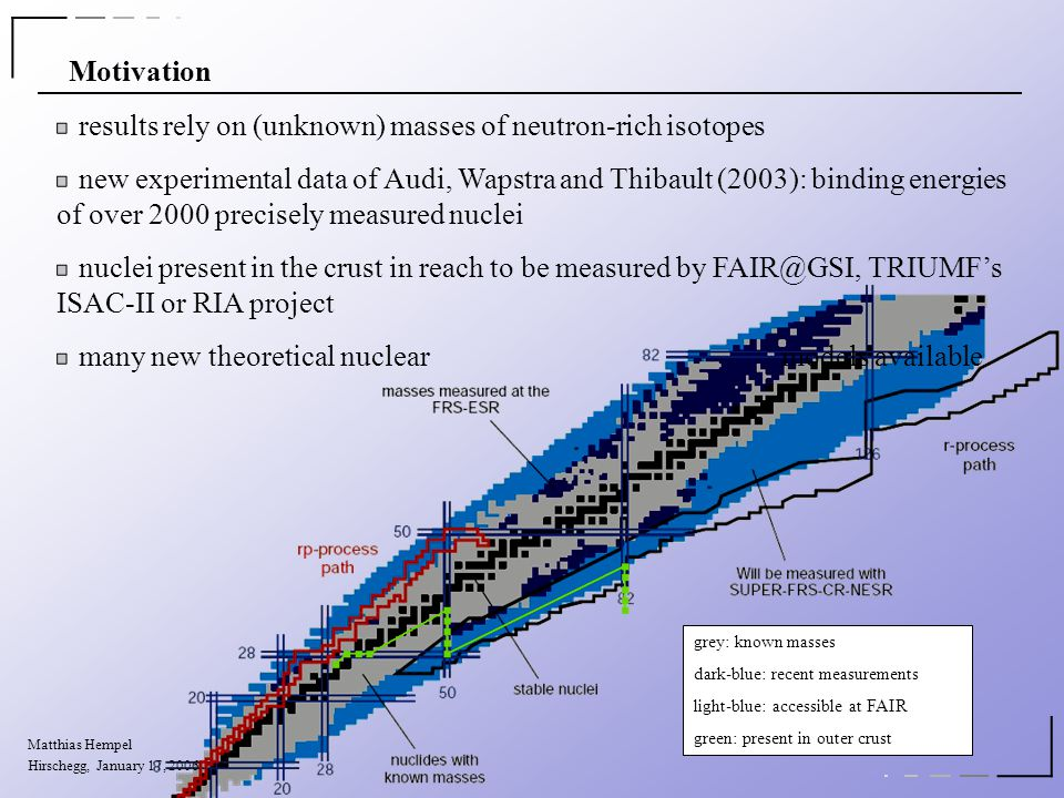 results rely on (unknown) masses of neutron-rich isotopes new experimental data of Audi, Wapstra and Thibault (2003): binding energies of over 2000 precisely measured nuclei nuclei present in the crust in reach to be measured by FAIR@GSI, TRIUMF's ISAC-II or RIA project many new theoretical nuclear models available Motivation Matthias Hempel Hirschegg, January 17, 2006 grey: known masses dark-blue: recent measurements light-blue: accessible at FAIR green: present in outer crust