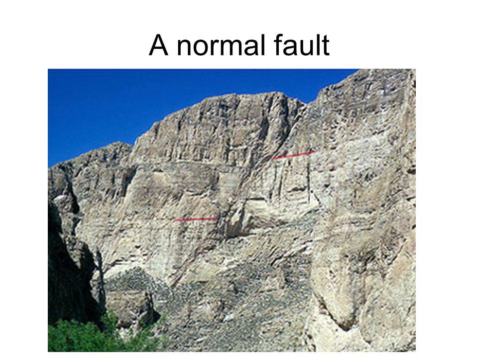 Fault block mountains Grand Tetons Wyoming