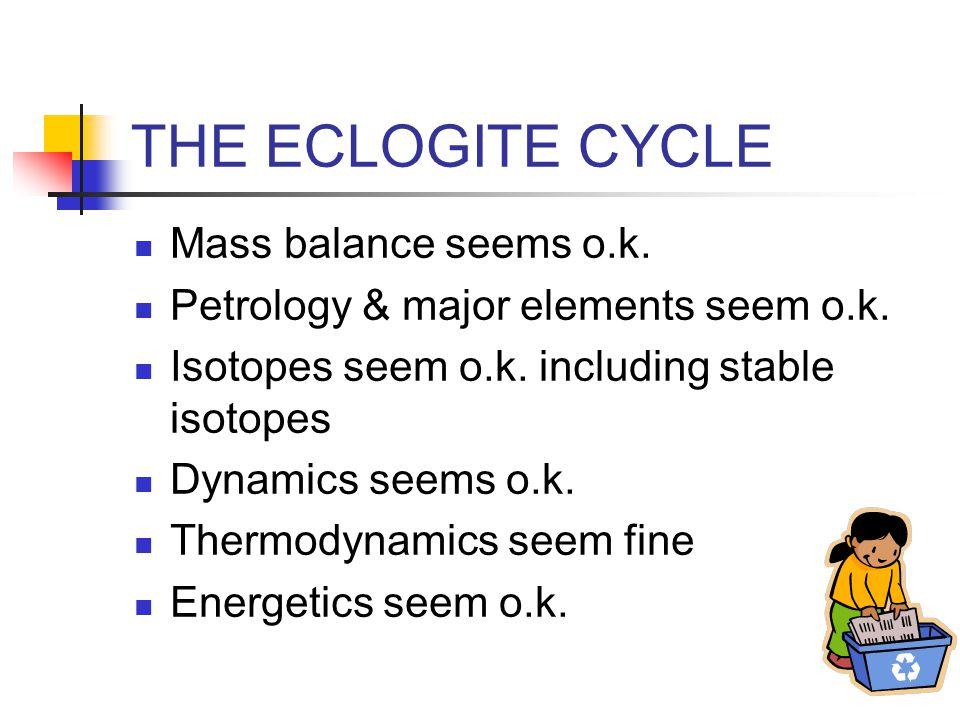 THE ECLOGITE CYCLE Mass balance seems o.k. Petrology & major elements seem o.k.