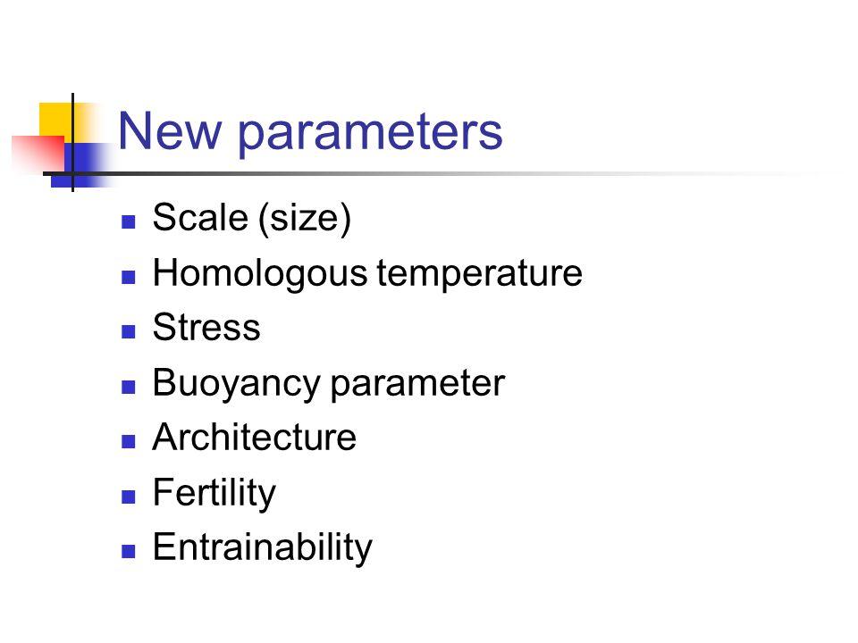 New parameters Scale (size) Homologous temperature Stress Buoyancy parameter Architecture Fertility Entrainability