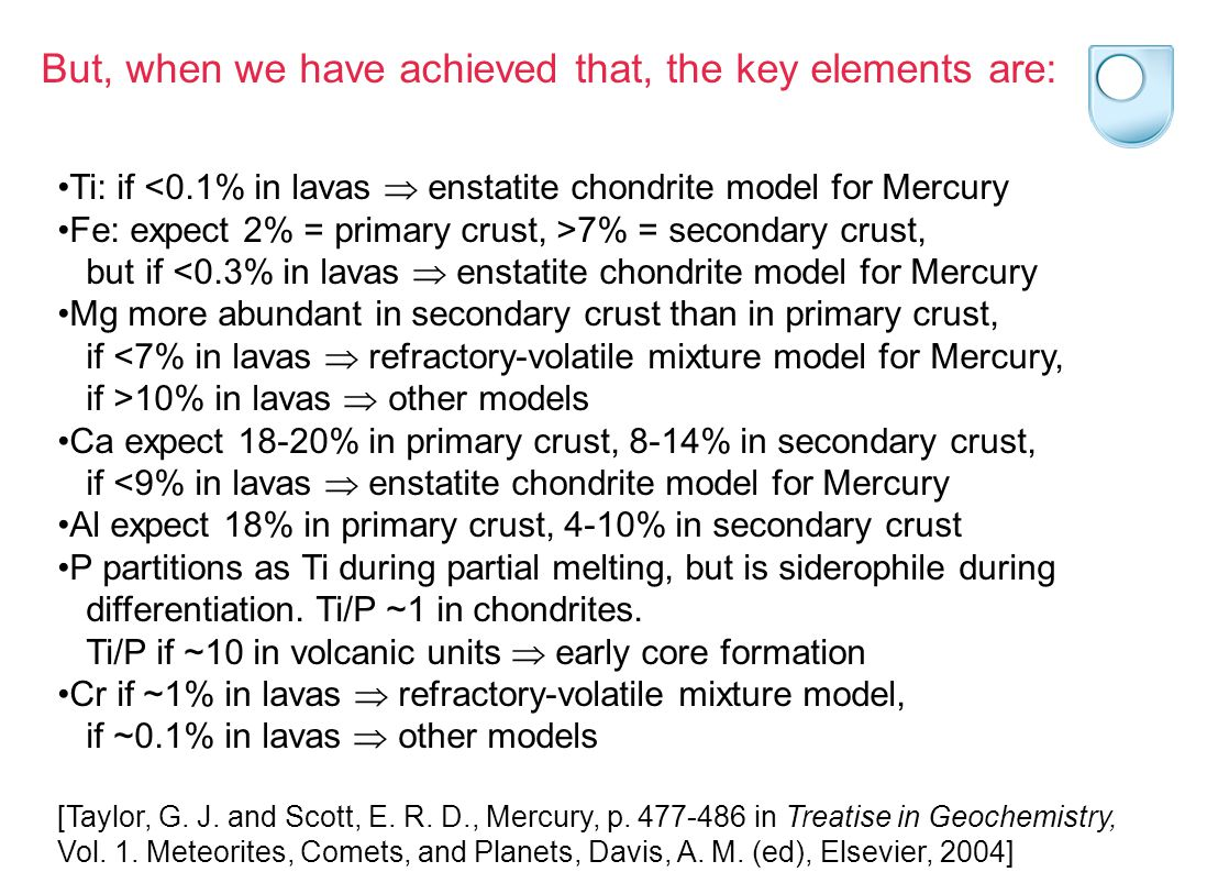 We need to understand what we are looking at, before we can use its composition to interpret Mercury's origin and evolution Ti: if <0.1% in lavas  enstatite chondrite model for Mercury Fe: expect 2% = primary crust, >7% = secondary crust, but if <0.3% in lavas  enstatite chondrite model for Mercury Mg more abundant in secondary crust than in primary crust, if 10% in lavas  other models Ca expect 18-20% in primary crust, 8-14% in secondary crust, if <9% in lavas  enstatite chondrite model for Mercury Al expect 18% in primary crust, 4-10% in secondary crust P partitions as Ti during partial melting, but is siderophile during differentiation.