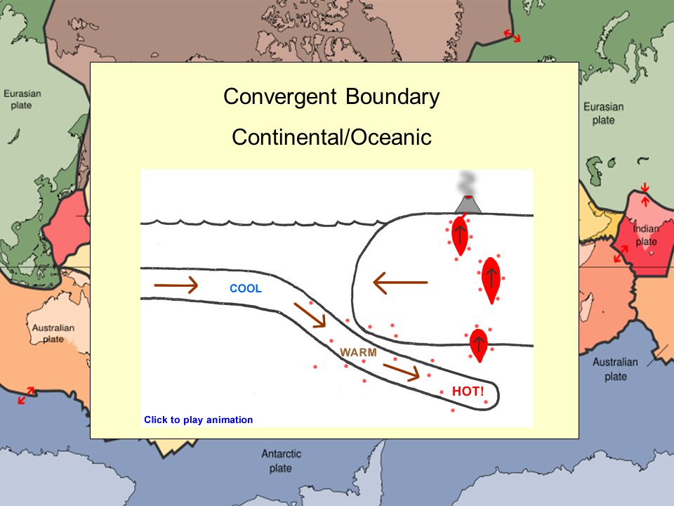Convergent Boundary Continental/Oceanic