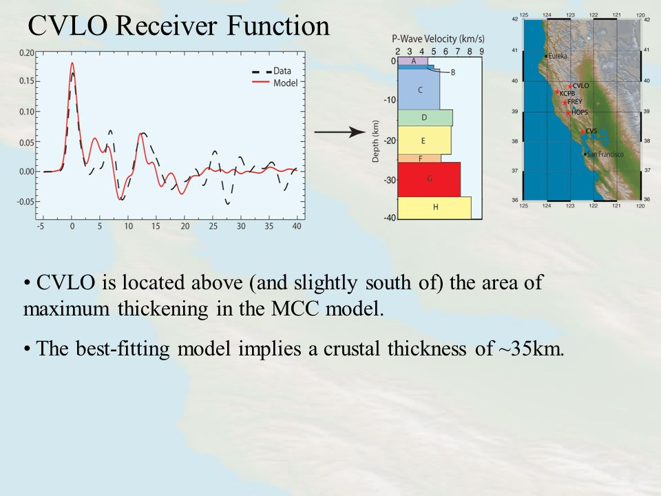 CVLO Receiver Function CVLO is located above (and slightly south of) the area of maximum thickening in the MCC model.