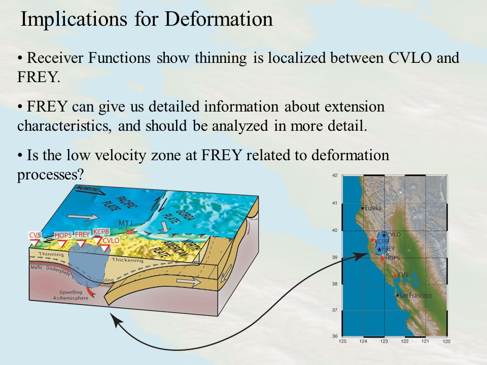 Implications for Deformation Receiver Functions show thinning is localized between CVLO and FREY.