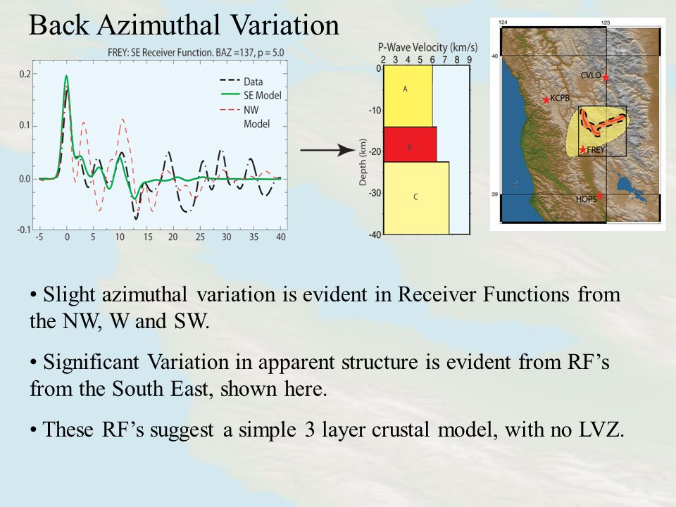 Back Azimuthal Variation Slight azimuthal variation is evident in Receiver Functions from the NW, W and SW.