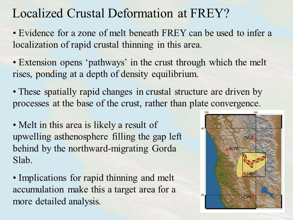 Localized Crustal Deformation at FREY.