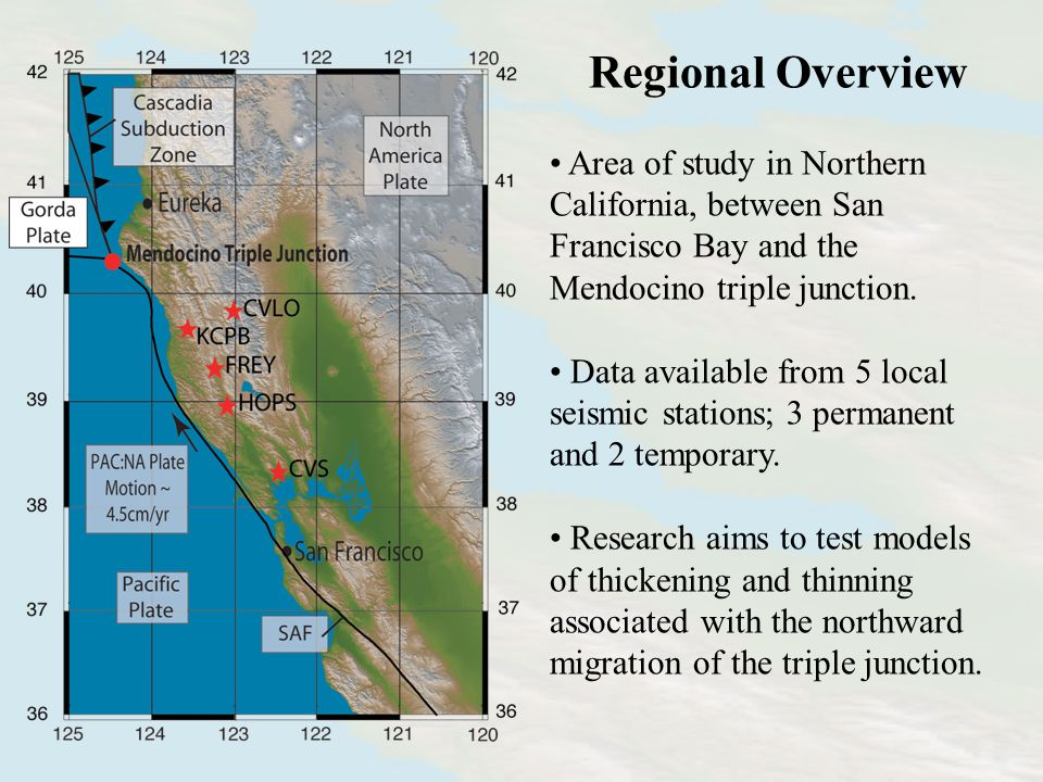 Regional Overview Area of study in Northern California, between San Francisco Bay and the Mendocino triple junction.