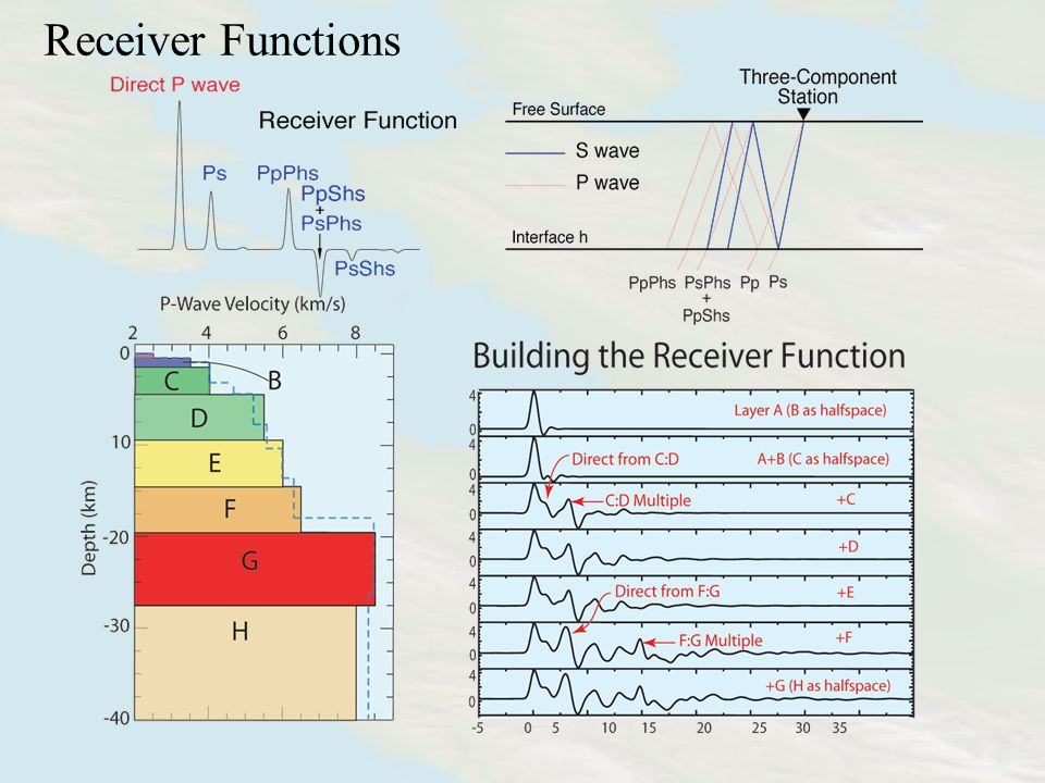 Receiver Functions