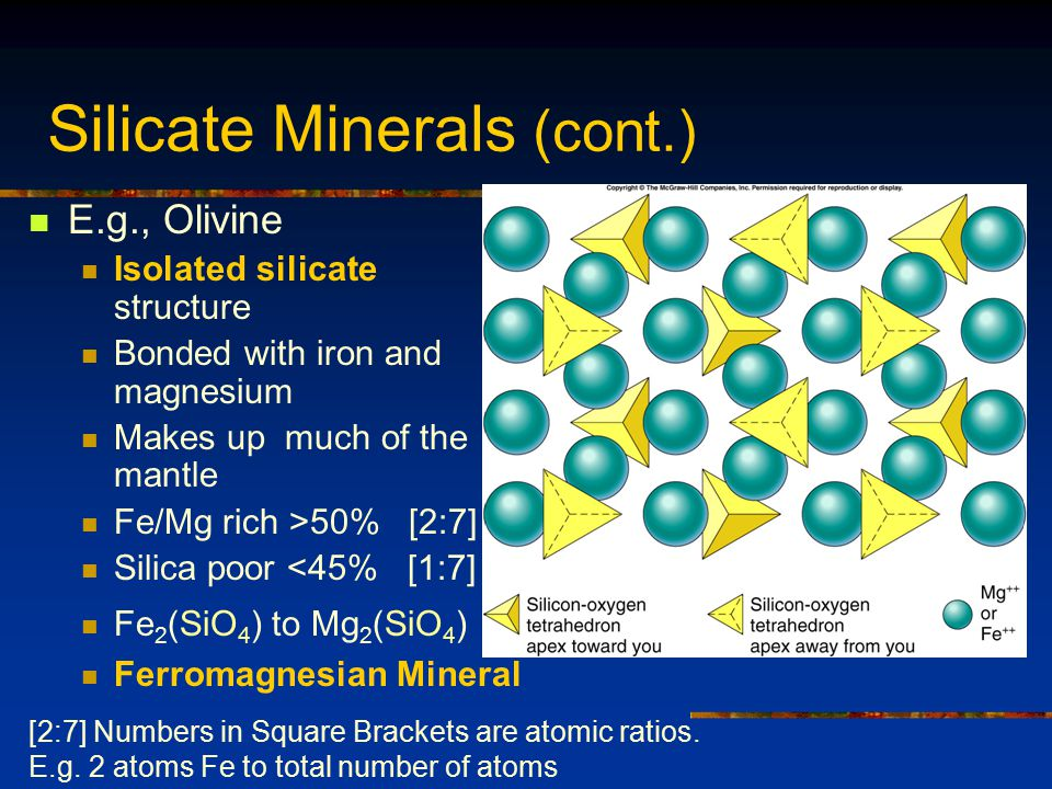 Silicate Minerals (cont.) E.g., Olivine Isolated silicate structure Bonded with iron and magnesium Makes up much of the mantle Fe/Mg rich >50% [2:7] Silica poor <45% [1:7] Fe 2 (SiO 4 ) to Mg 2 (SiO 4 ) Ferromagnesian Mineral [2:7] Numbers in Square Brackets are atomic ratios.
