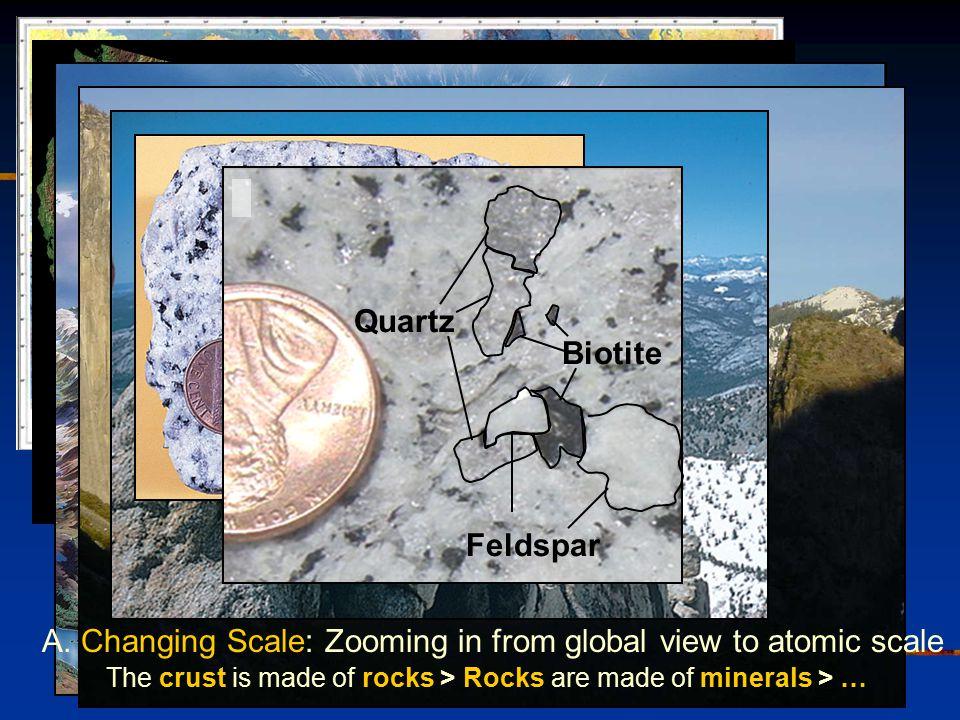 Biotite Quartz Feldspar A.