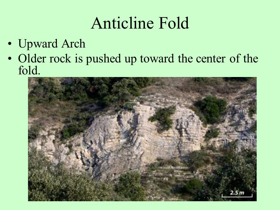 Anticline Fold Upward Arch Older rock is pushed up toward the center of the fold.