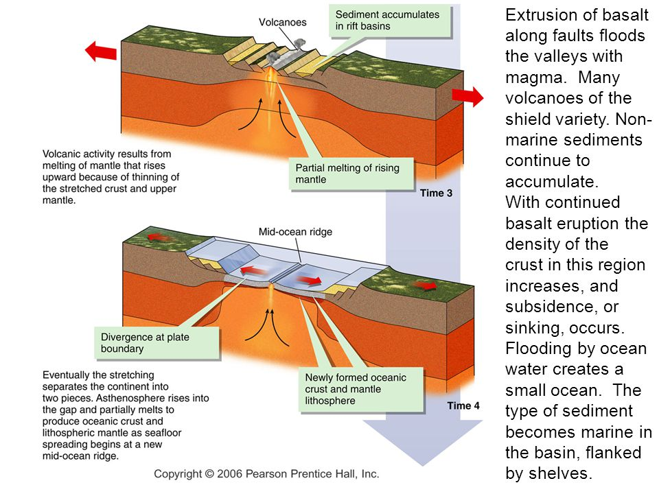 To summarize: Continental crust converts to oceanic crust during rifting, as more and more mafic gabbro and basalt is extruded and intruded into the granite.