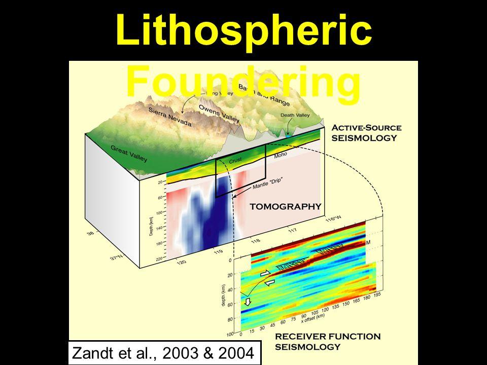 Zandt et al., 2003 & 2004 Lithospheric Foundering