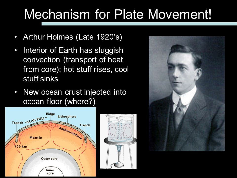 Arthur Holmes (Late 1920's) Interior of Earth has sluggish convection (transport of heat from core); hot stuff rises, cool stuff sinks New ocean crust injected into ocean floor (where ) Mechanism for Plate Movement!