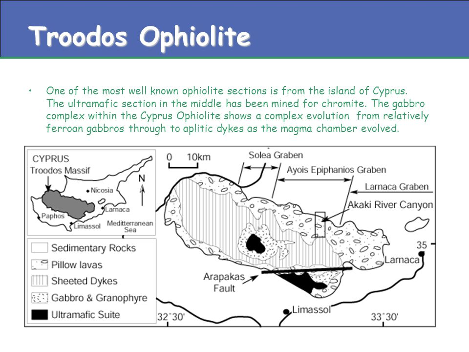 Troodos Ophiolite One of the most well known ophiolite sections is from the island of Cyprus.