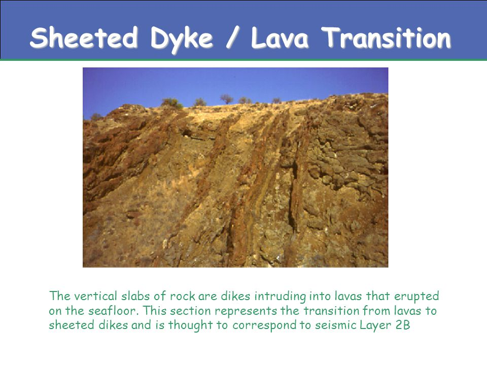 Sheeted Dyke / Lava Transition The vertical slabs of rock are dikes intruding into lavas that erupted on the seafloor.