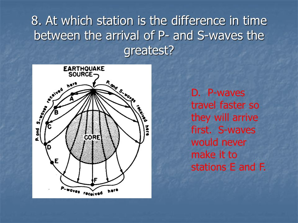 8. At which station is the difference in time between the arrival of P- and S-waves the greatest? D. P-waves travel faster so they will arrive first.