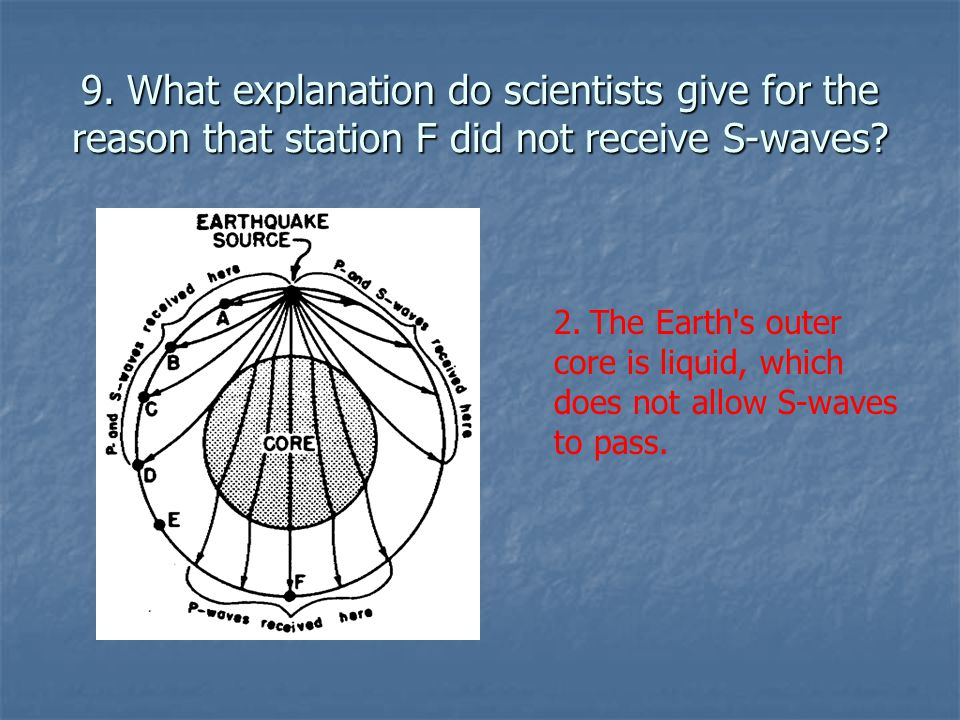 9. What explanation do scientists give for the reason that station F did not receive S-waves? 2.The Earth's outer core is liquid, which does not allow