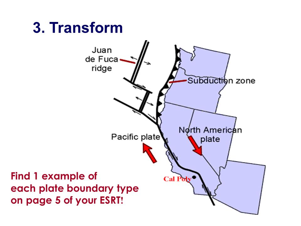 3. Transform Find 1 example of each plate boundary type on page 5 of your ESRT !