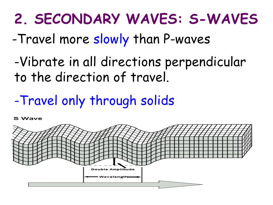 2. SECONDARY WAVES: S-WAVES -Travel more slowly than P-waves -Vibrate in all directions perpendicular to the direction of travel. -Travel only through