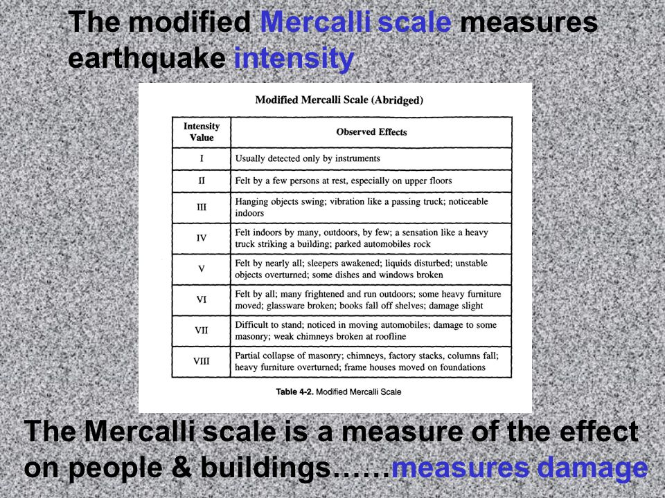 The modified Mercalli scale measures earthquake intensity The Mercalli scale is a measure of the effect on people & buildings……measures damage