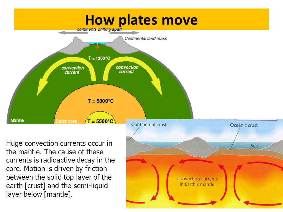 How plates move 4 Huge convection currents occur in the mantle.