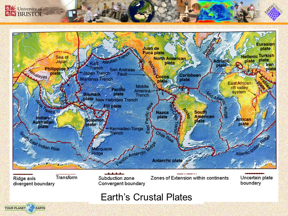 Earth's Crustal Plates