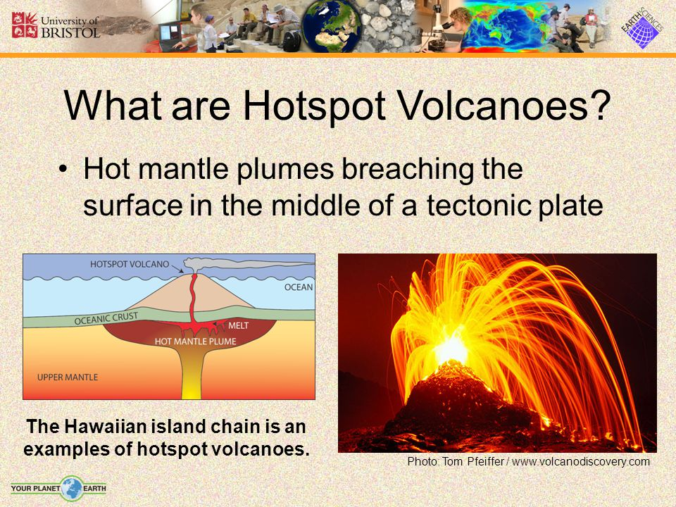 Hot mantle plumes breaching the surface in the middle of a tectonic plate What are Hotspot Volcanoes.