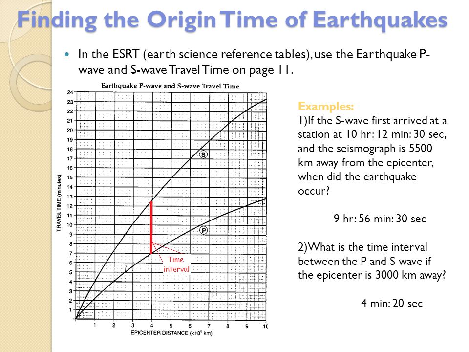 Finding the Origin Time of Earthquakes In the ESRT (earth science reference tables), use the Earthquake P- wave and S-wave Travel Time on page 11.