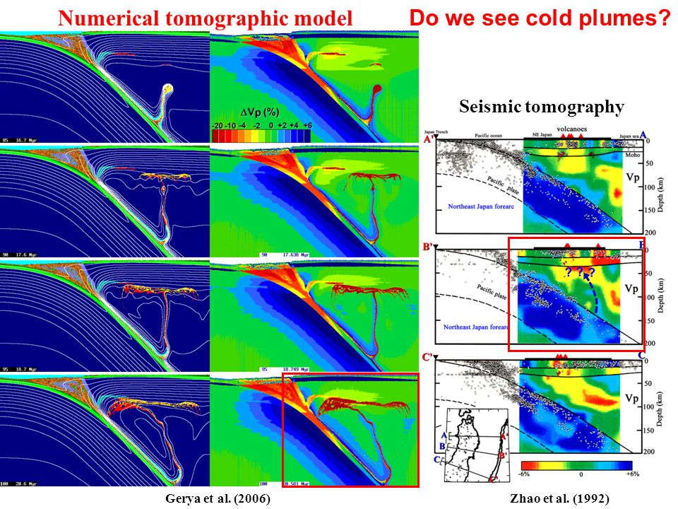 Gerya et al. (2006)Zhao et al. (1992) Numerical tomographic model Seismic tomography Do we see cold plumes?