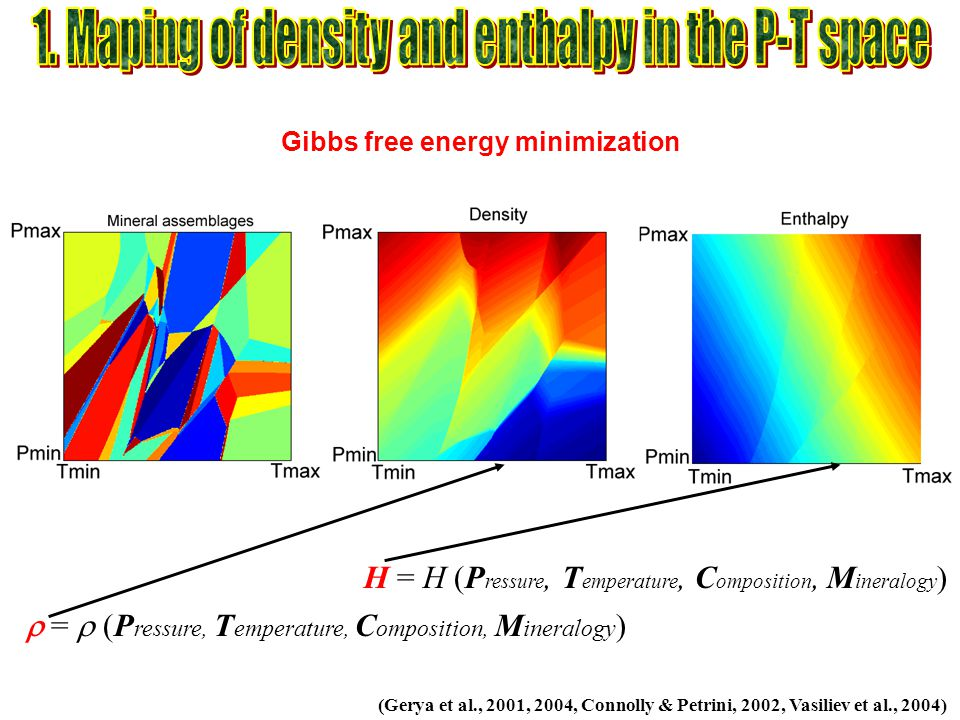  =  (P ressure, T emperature, C omposition, M ineralogy ) H = H (P ressure, T emperature, C omposition, M ineralogy ) Gibbs free energy minimization