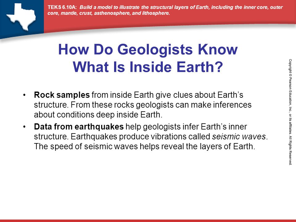 TEKS 6.10A: Build a model to illustrate the structural layers of Earth, including the inner core, outer core, mantle, crust, asthenosphere, and lithos