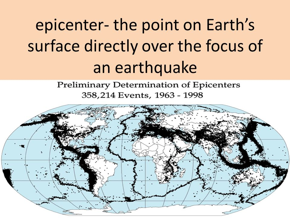epicenter- the point on Earth's surface directly over the focus of an earthquake