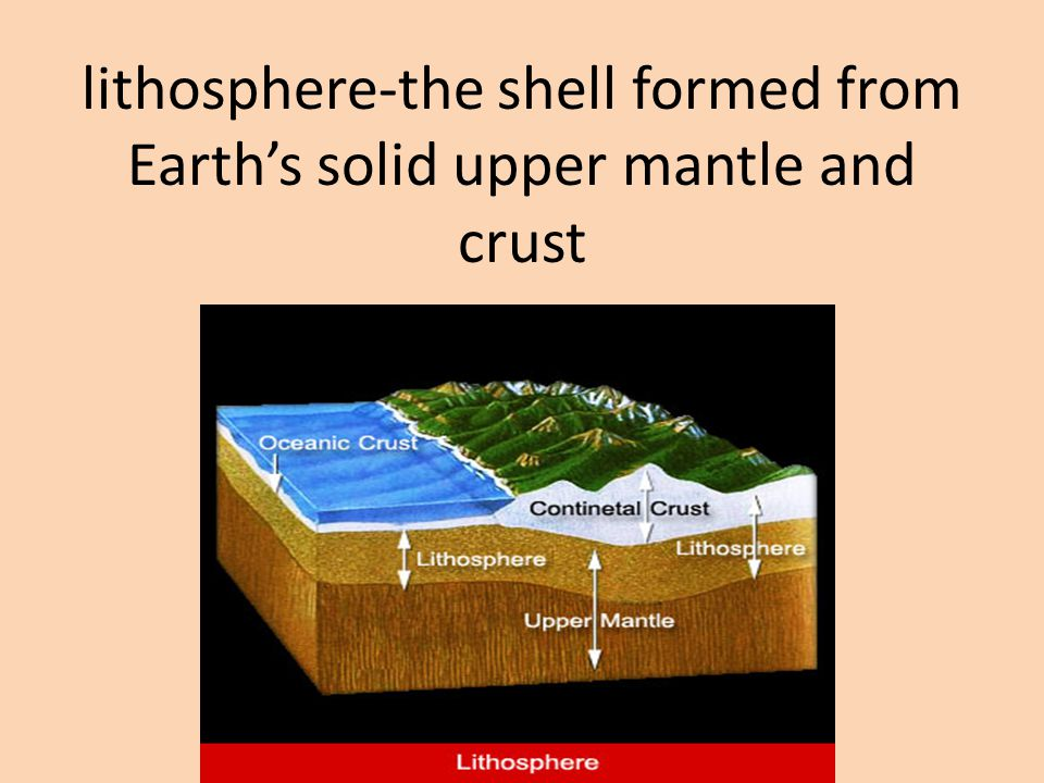 lithosphere-the shell formed from Earth's solid upper mantle and crust