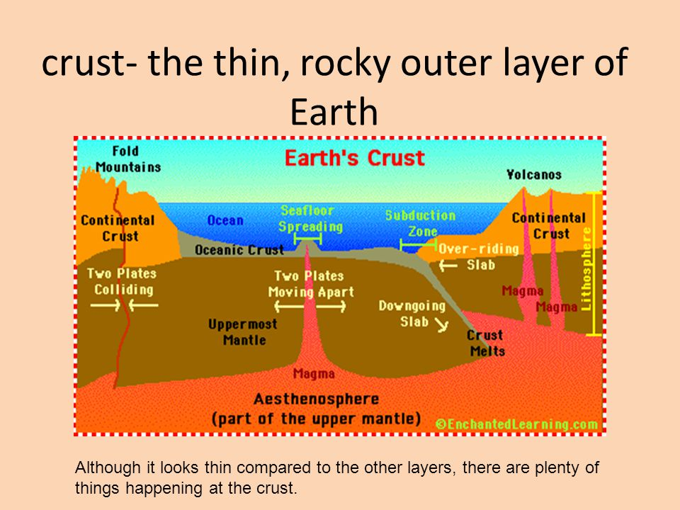 crust- the thin, rocky outer layer of Earth Although it looks thin compared to the other layers, there are plenty of things happening at the crust.